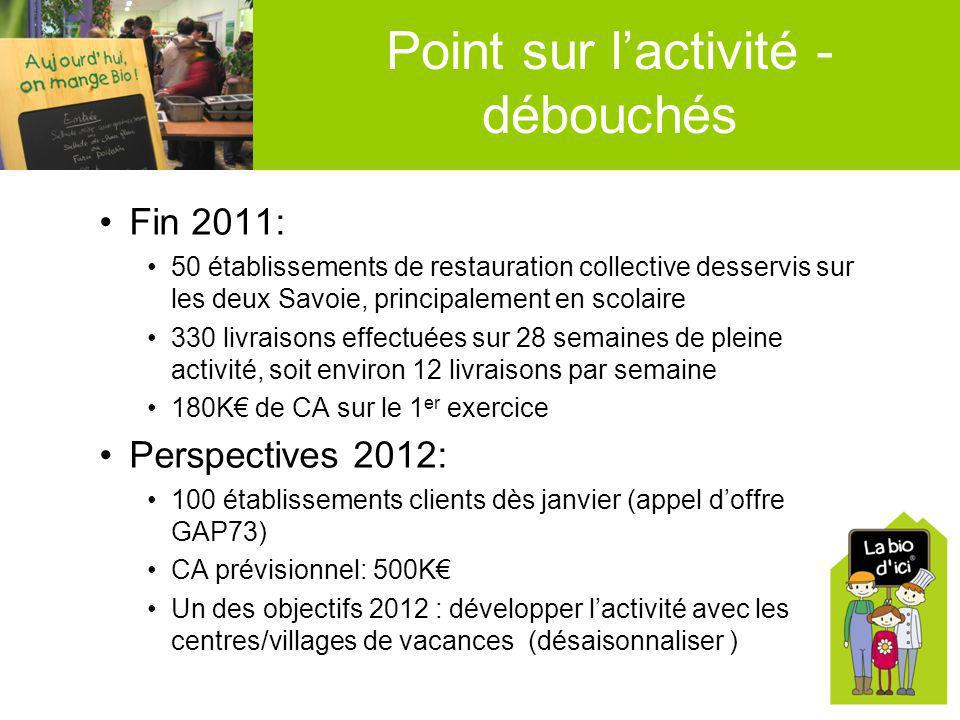 Fin 2011: 50 établissements de restauration collective desservis sur les deux Savoie, principalement en scolaire 330 livraisons effectuées sur 28 sema
