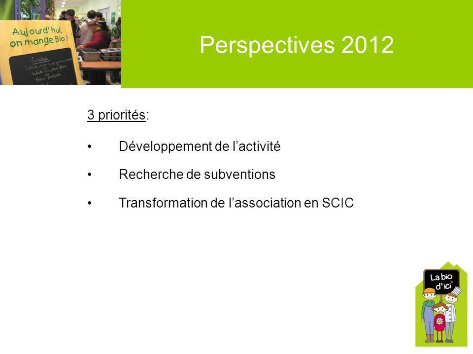 Perspectives 2012 3 priorités: Développement de lactivité Recherche de subventions Transformation de lassociation en SCIC