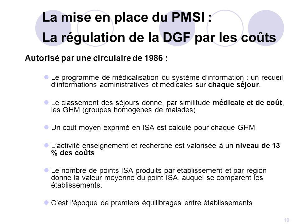 10 La mise en place du PMSI : La régulation de la DGF par les coûts Autorisé par une circulaire de 1986 : Le programme de médicalisation du système di