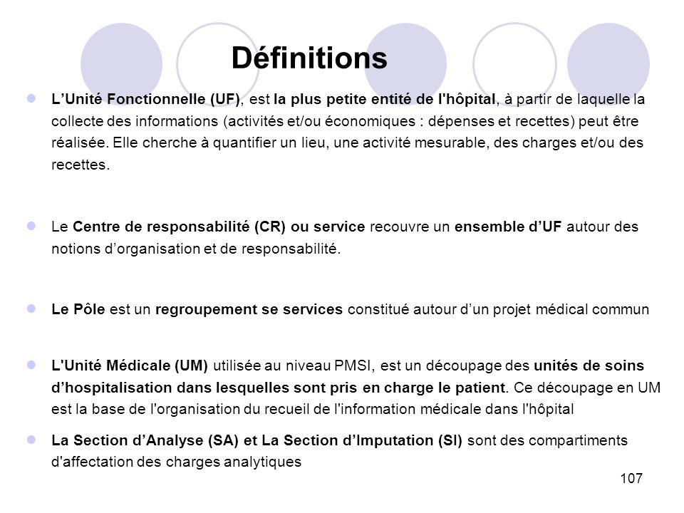 107 LUnité Fonctionnelle (UF), est la plus petite entité de l'hôpital, à partir de laquelle la collecte des informations (activités et/ou économiques