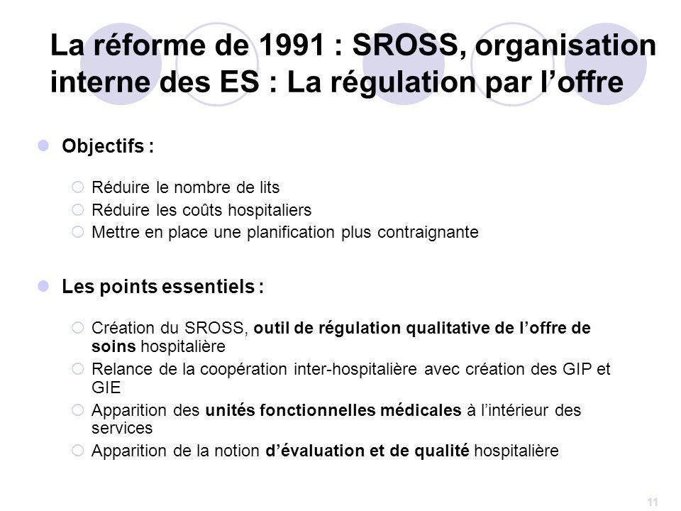 11 La réforme de 1991 : SROSS, organisation interne des ES : La régulation par loffre Objectifs : Réduire le nombre de lits Réduire les coûts hospital