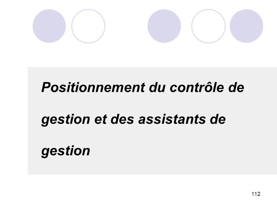 112 Positionnement du contrôle de gestion et des assistants de gestion