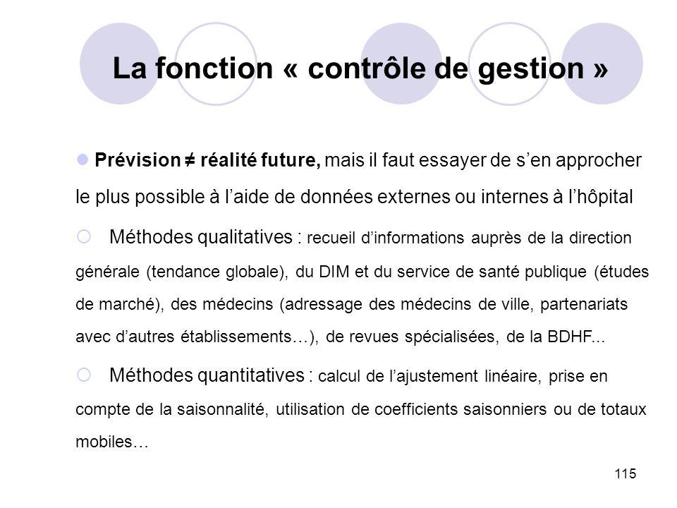 115 Prévision réalité future, mais il faut essayer de sen approcher le plus possible à laide de données externes ou internes à lhôpital Méthodes quali