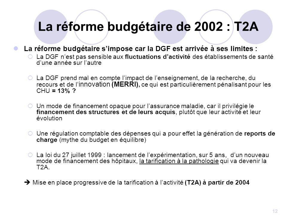 12 La réforme budgétaire de 2002 : T2A La réforme budgétaire simpose car la DGF est arrivée à ses limites : La DGF nest pas sensible aux fluctuations