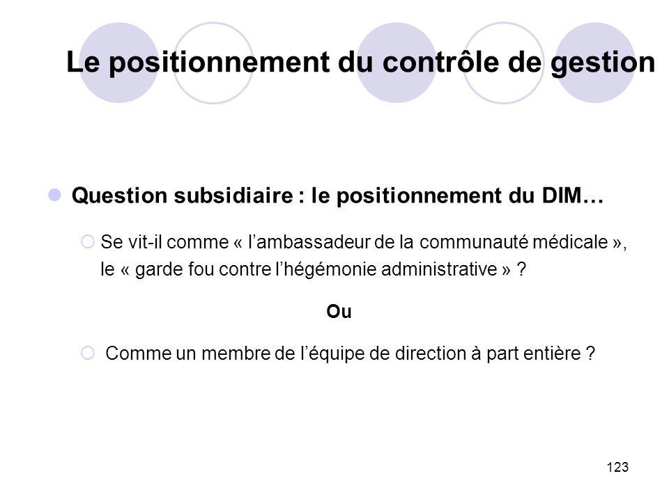 123 Question subsidiaire : le positionnement du DIM… Se vit-il comme « lambassadeur de la communauté médicale », le « garde fou contre lhégémonie admi