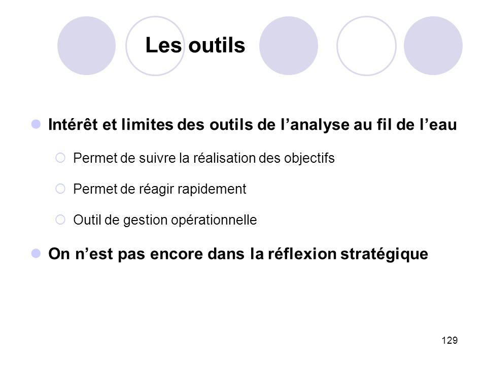 129 Intérêt et limites des outils de lanalyse au fil de leau Permet de suivre la réalisation des objectifs Permet de réagir rapidement Outil de gestio