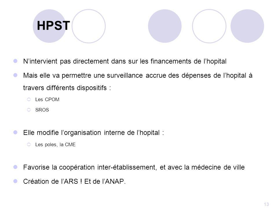 13 HPST Nintervient pas directement dans sur les financements de lhopital Mais elle va permettre une surveillance accrue des dépenses de lhopital à tr