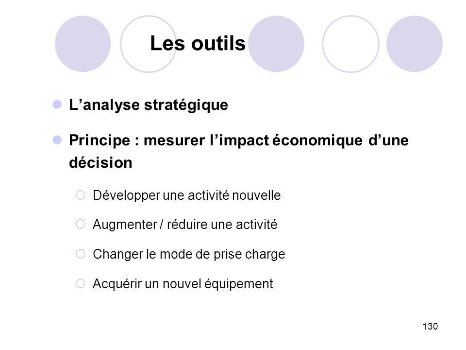 130 Lanalyse stratégique Principe : mesurer limpact économique dune décision Développer une activité nouvelle Augmenter / réduire une activité Changer