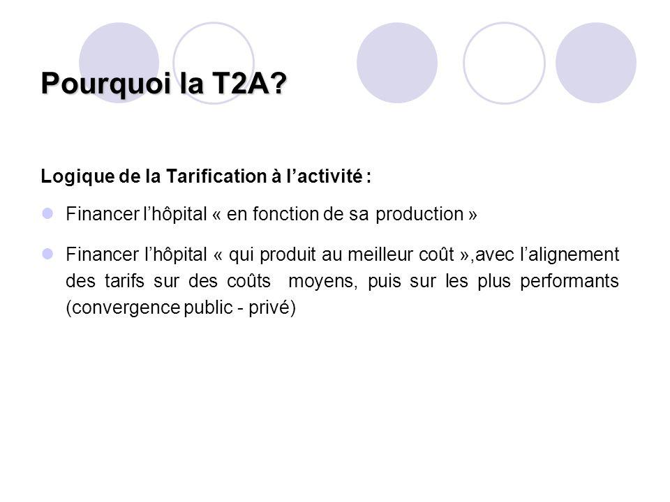 Pourquoi la T2A? Logique de la Tarification à lactivité : Financer lhôpital « en fonction de saproduction » Financer lhôpital « qui produit au meilleu