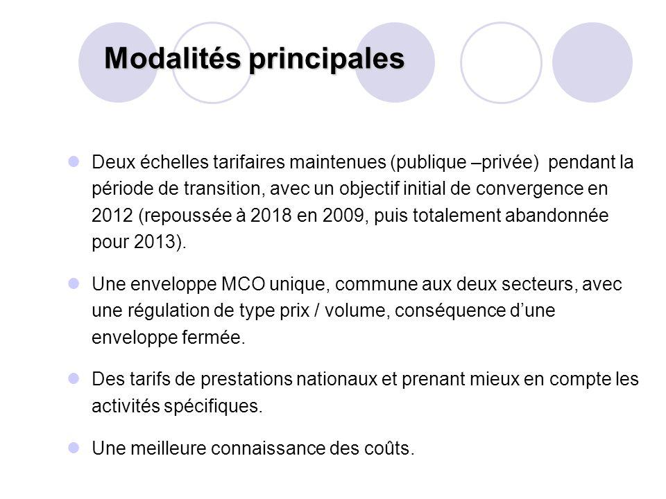 Modalités principales Deux échelles tarifaires maintenues (publique –privée) pendant la période de transition, avec un objectif initial de convergence