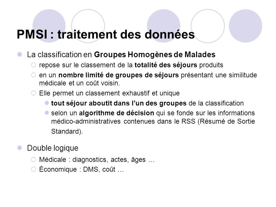 PMSI : traitement des données La classification en Groupes Homogènes de Malades repose sur le classement de la totalité des séjours produits en un nom
