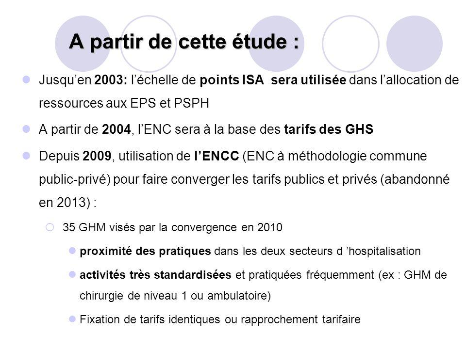 A partir de cette étude : Jusquen 2003: léchelle de points ISA sera utilisée dans lallocation de ressources aux EPS et PSPH A partir de 2004, lENC ser