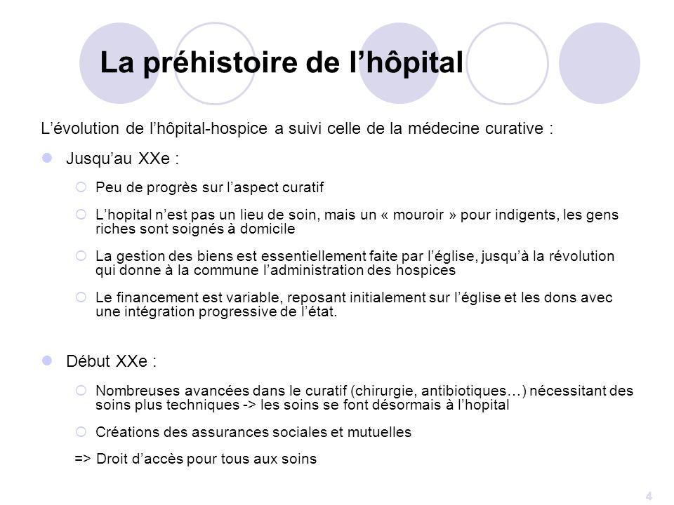 Exemples doutils danalyse au CHU de Dijon Compte de résultat analytique (CREA): Charges directes nettes Charges indirectes Recettes indirectes Recettes directes Résultat=recettes totales-charges totales