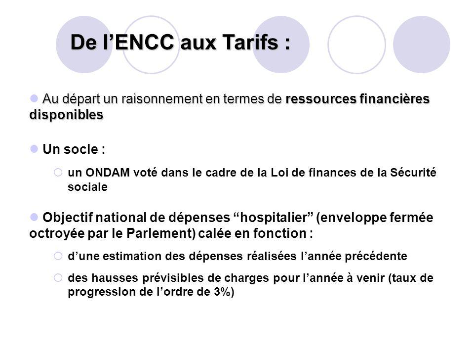 Au départ un raisonnement en termes de ressources financières disponibles Un socle : un ONDAM voté dans le cadre de la Loi de finances de la Sécurité