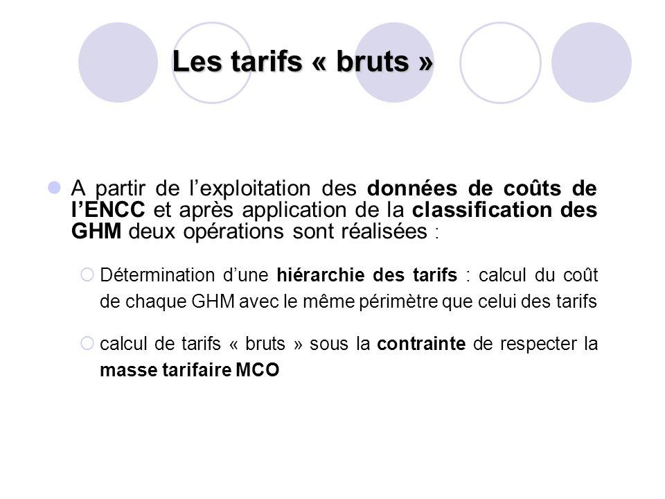 Les tarifs « bruts » A partir de lexploitation des données de coûts de lENCC et après application de la classification des GHM deux opérations sont ré