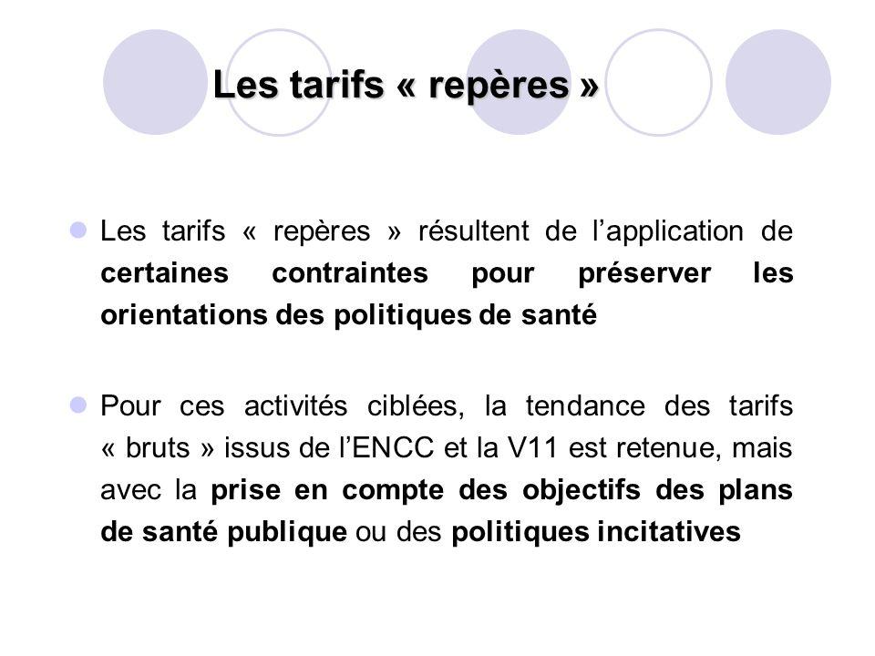 Les tarifs « repères » Les tarifs « repères » résultent de lapplication de certaines contraintes pour préserver les orientations des politiques de san