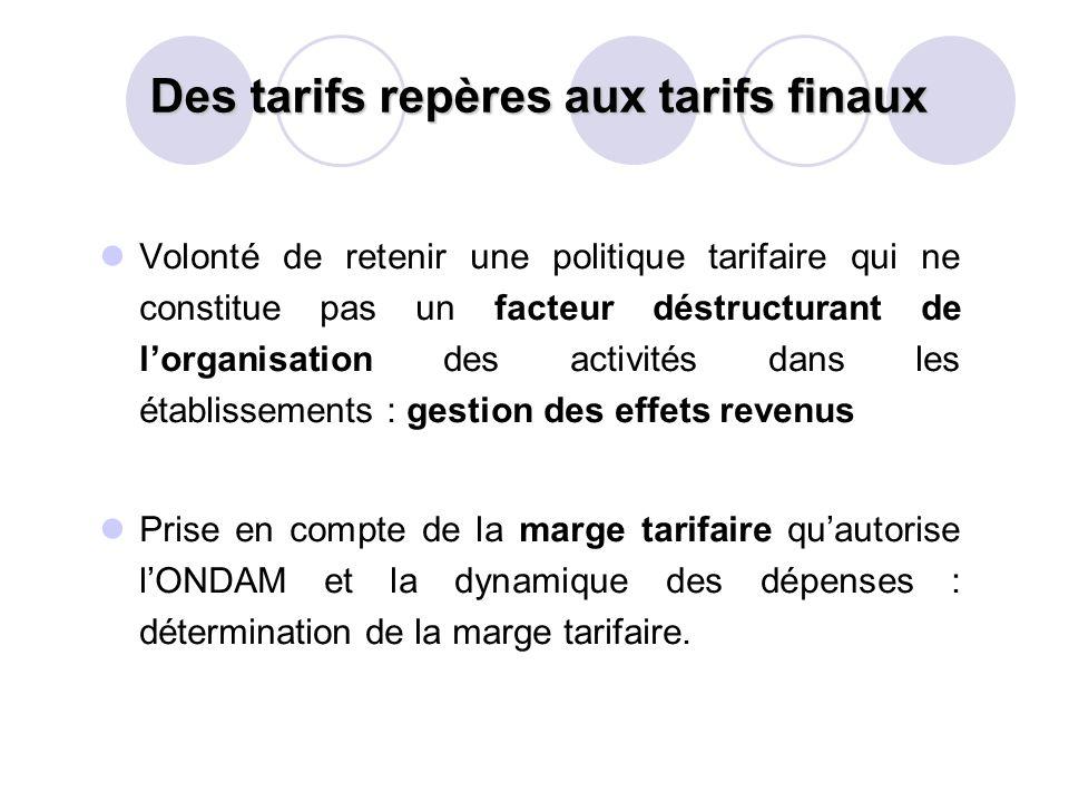 Des tarifs repères aux tarifs finaux Volonté de retenir une politique tarifaire qui ne constitue pas un facteur déstructurant de lorganisation des act