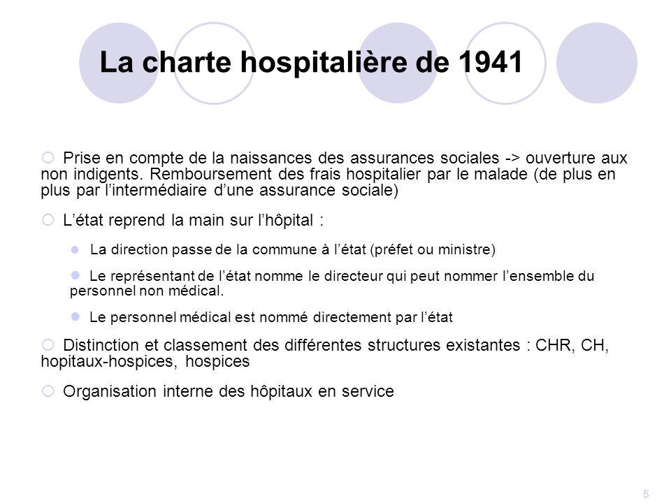 5 La charte hospitalière de 1941 Prise en compte de la naissances des assurances sociales -> ouverture aux non indigents. Remboursement des frais hosp