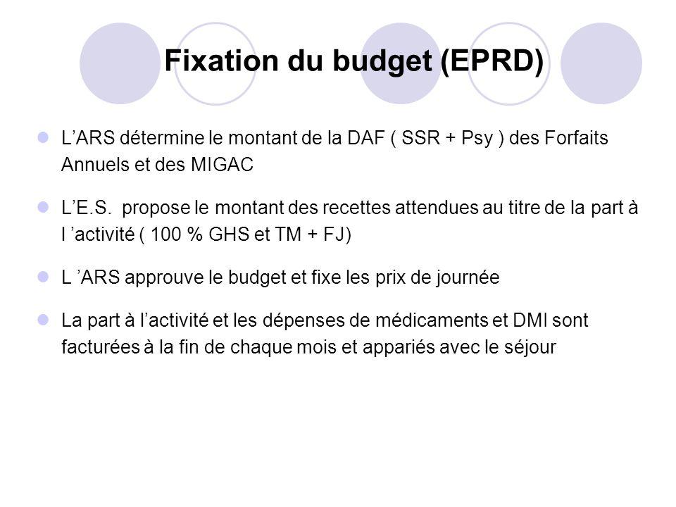 Fixation du budget (EPRD) LARS détermine le montant de la DAF ( SSR + Psy ) des Forfaits Annuels et des MIGAC LE.S. propose le montant des recettes at