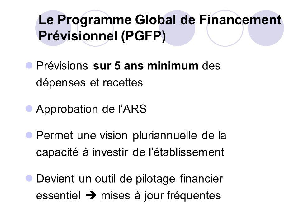 Le Programme Global de Financement Prévisionnel (PGFP) Prévisions sur 5 ans minimum des dépenses et recettes Approbation de lARS Permet une vision plu
