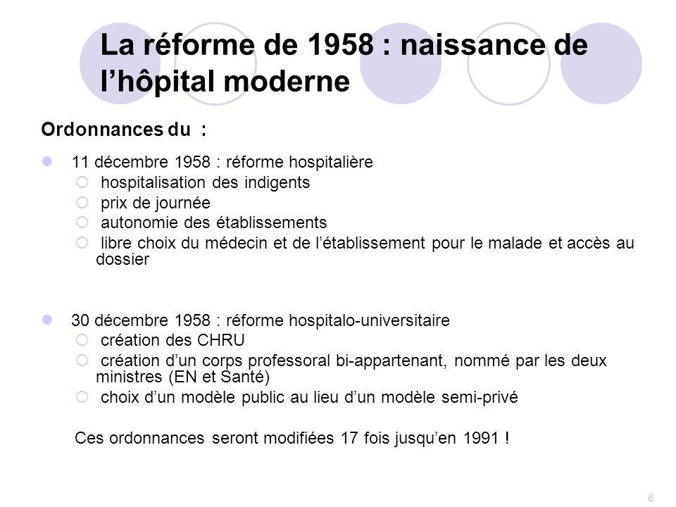6 La réforme de 1958 : naissance de lhôpital moderne Ordonnances du : 11 décembre 1958 : réforme hospitalière hospitalisation des indigents prix de jo