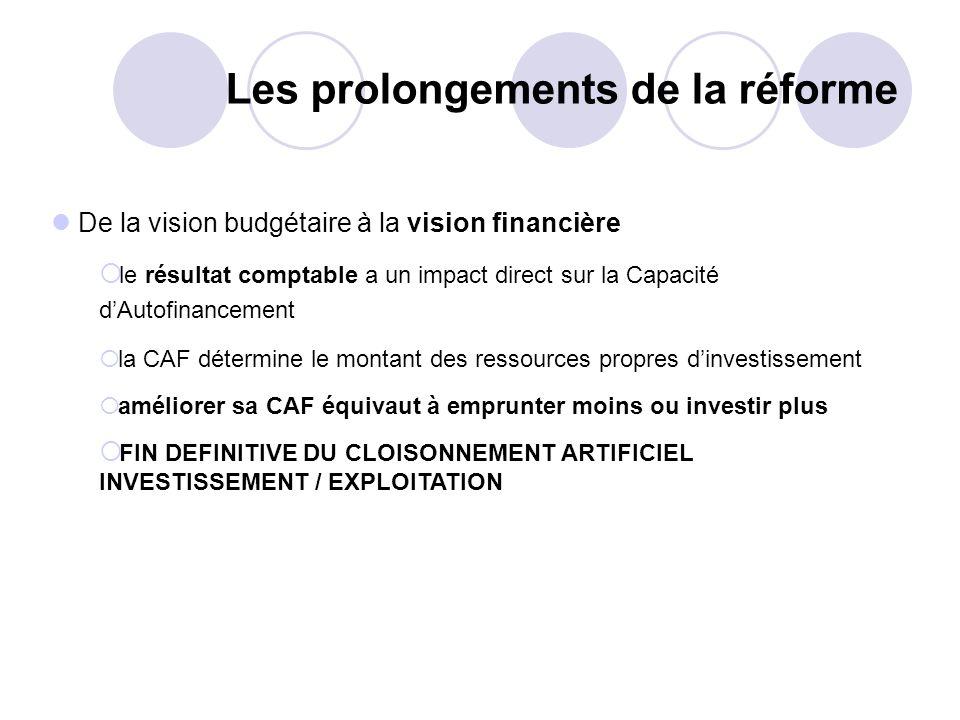 Les prolongements de la réforme De la vision budgétaire à la vision financière le résultat comptable a un impact direct sur la Capacité dAutofinanceme
