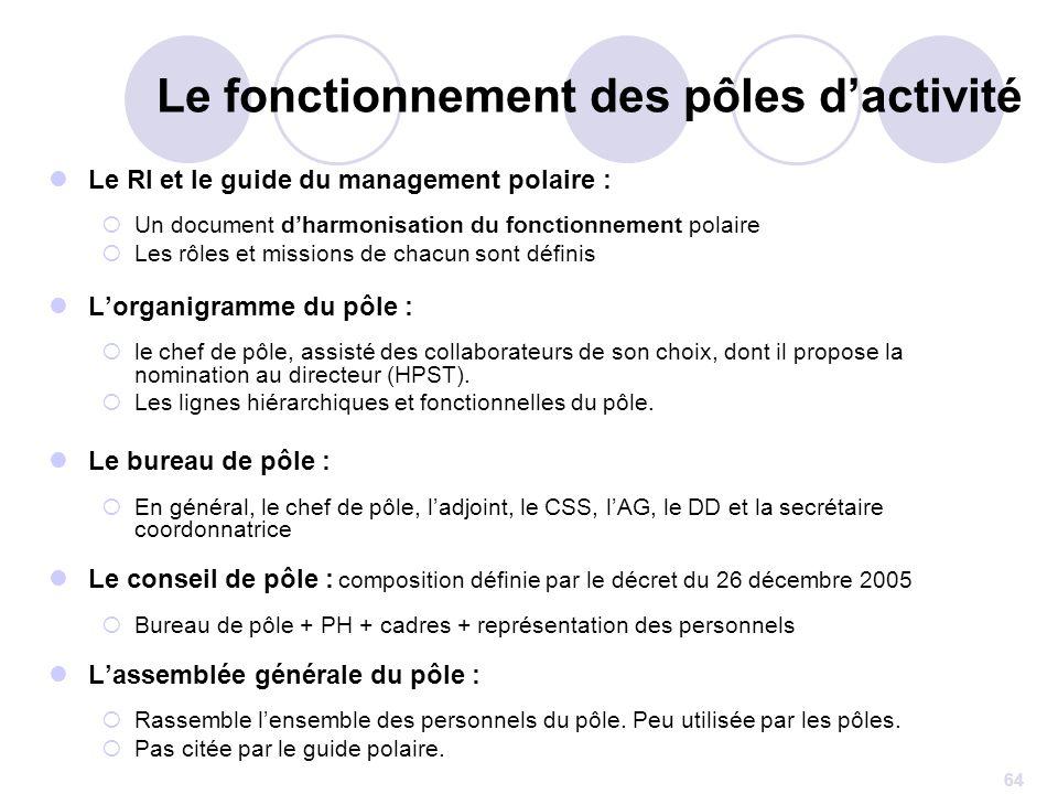64 Le fonctionnement des pôles dactivité Le RI et le guide du management polaire : Un document dharmonisation du fonctionnement polaire Les rôles et m