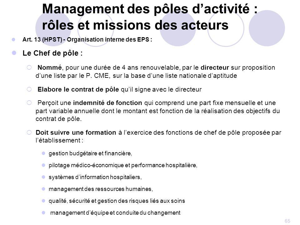 65 Art. 13 (HPST) - Organisation interne des EPS : Le Chef de pôle : Nommé, pour une durée de 4 ans renouvelable, par le directeur sur proposition dun