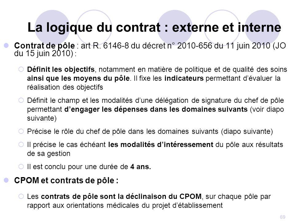 69 La logique du contrat : externe et interne Contrat de pôle : art R. 6146-8 du décret n° 2010-656 du 11 juin 2010 (JO du 15 juin 2010) : Définit les