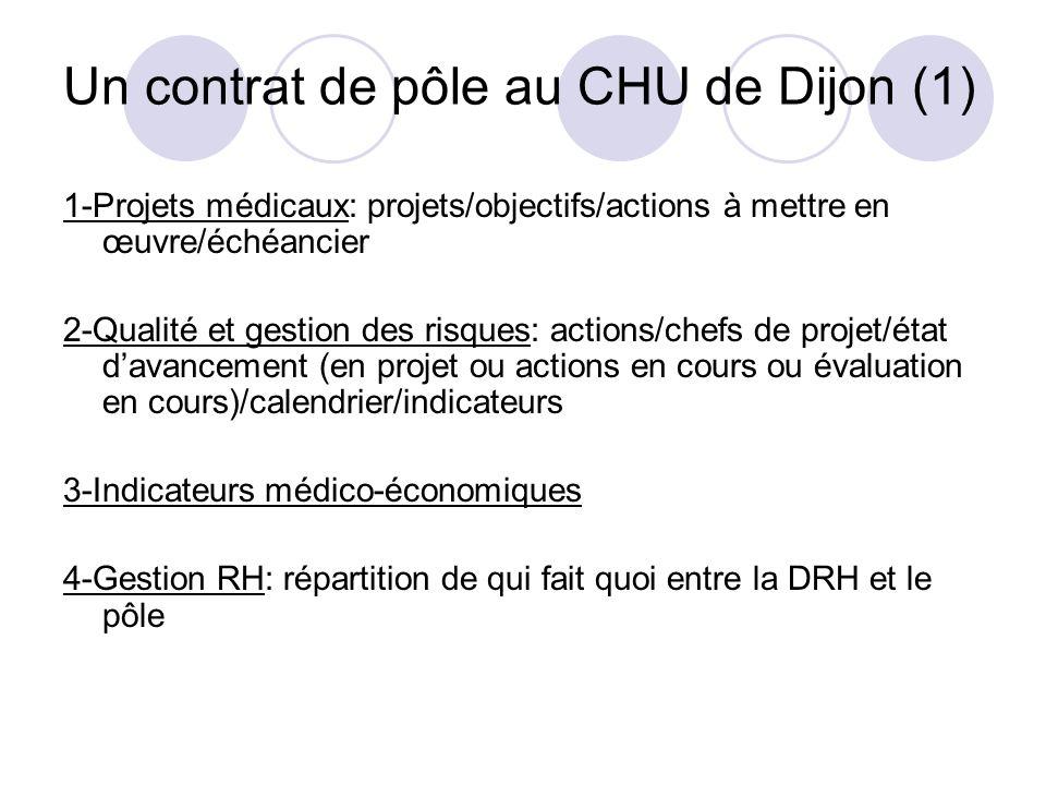 Un contrat de pôle au CHU de Dijon (1) 1-Projets médicaux: projets/objectifs/actions à mettre en œuvre/échéancier 2-Qualité et gestion des risques: ac