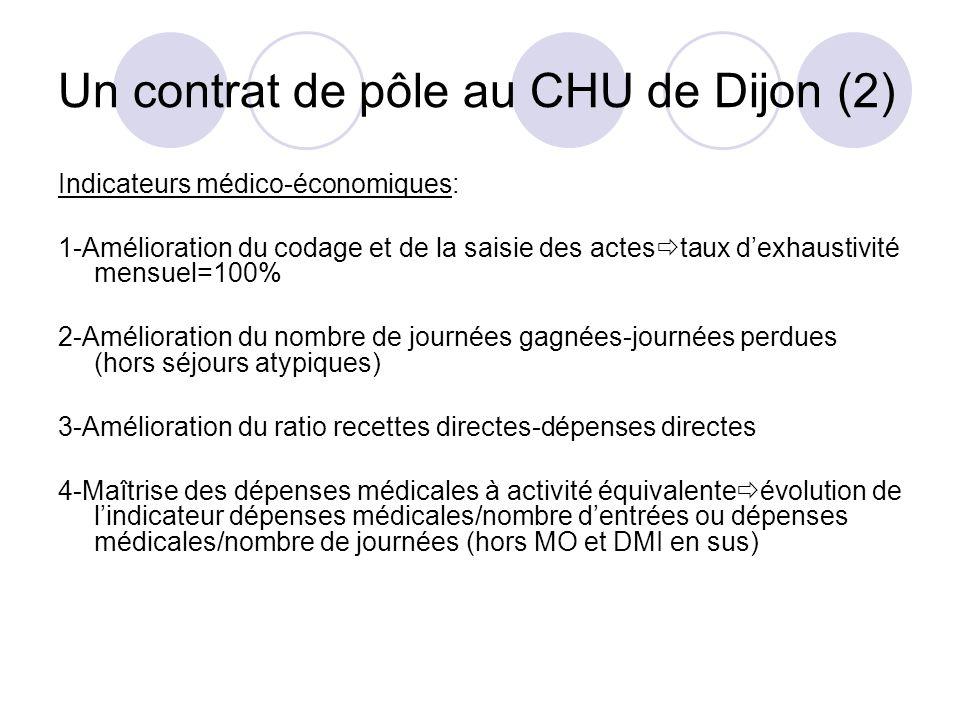 Un contrat de pôle au CHU de Dijon (2) Indicateurs médico-économiques: 1-Amélioration du codage et de la saisie des actes taux dexhaustivité mensuel=1