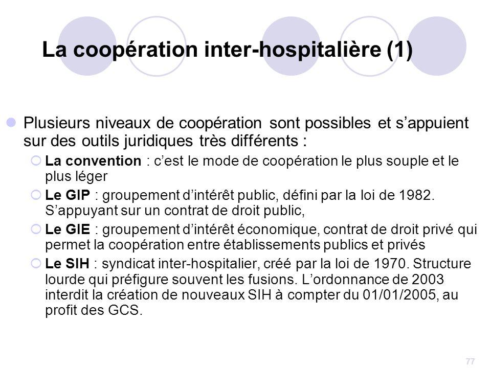 77 Plusieurs niveaux de coopération sont possibles et sappuient sur des outils juridiques très différents : La convention : cest le mode de coopératio