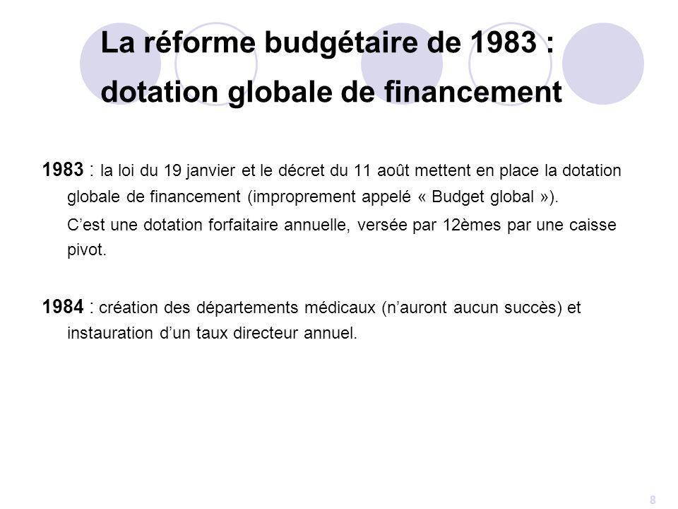 8 La réforme budgétaire de 1983 : dotation globale de financement 1983 : la loi du 19 janvier et le décret du 11 août mettent en place la dotation glo