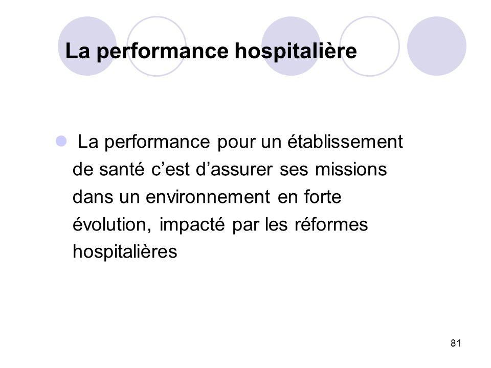 81 La performance pour un établissement de santé cest dassurer ses missions dans un environnement en forte évolution, impacté par les réformes hospita