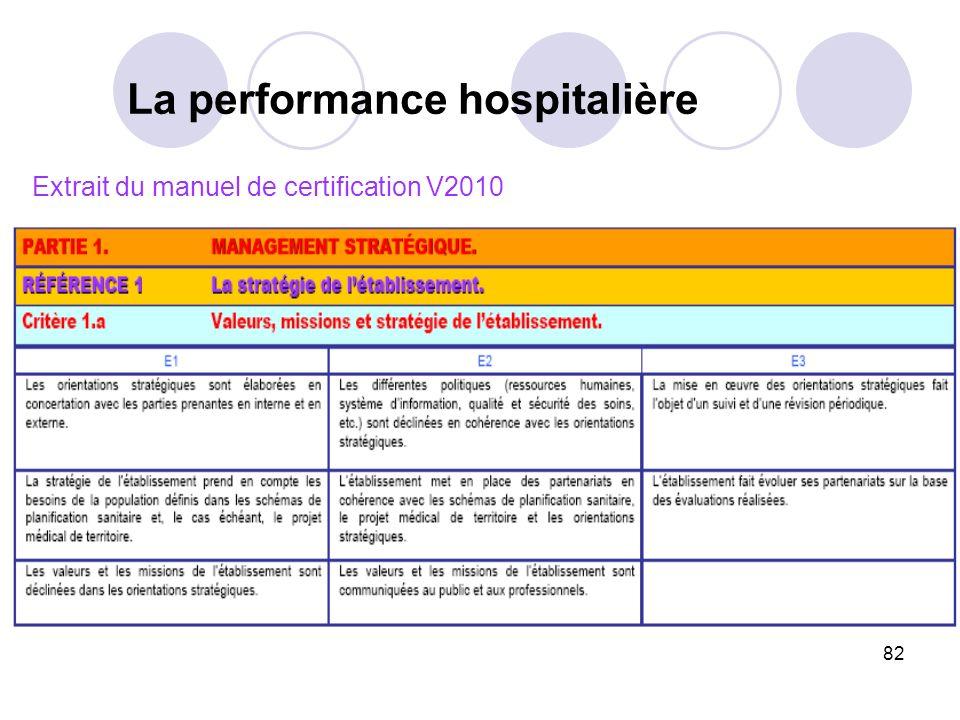 82 Extrait du manuel de certification V2010 La performance hospitalière