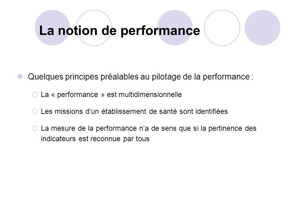 Quelques principes préalables au pilotage de la performance : La « performance » est multidimensionnelle Les missions dun établissement de santé sont