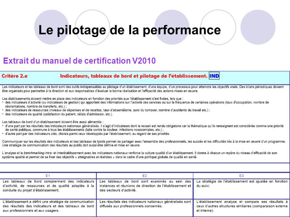 Extrait du manuel de certification V2010 Le pilotage de la performance
