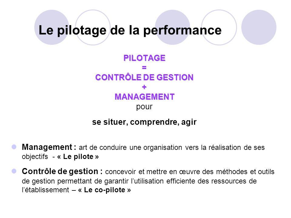 PILOTAGE = CONTRÔLE DE GESTION +MANAGEMENT pour se situer, comprendre, agir Management : art de conduire une organisation vers la réalisation de ses o