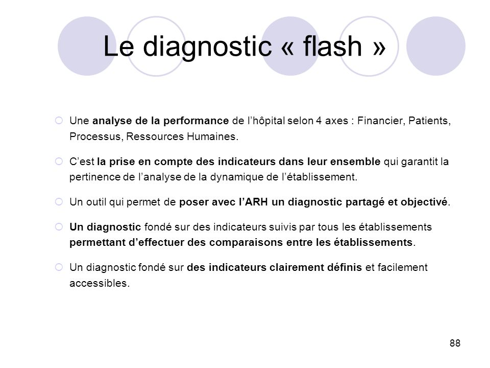 88 Le diagnostic « flash » Une analyse de la performance de lhôpital selon 4 axes : Financier, Patients, Processus, Ressources Humaines. Cest la prise