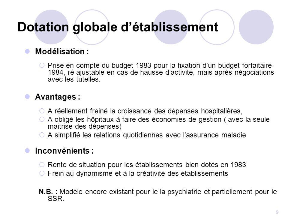 9 Modélisation : Prise en compte du budget 1983 pour la fixation dun budget forfaitaire 1984, ré ajustable en cas de hausse dactivité, mais après négo