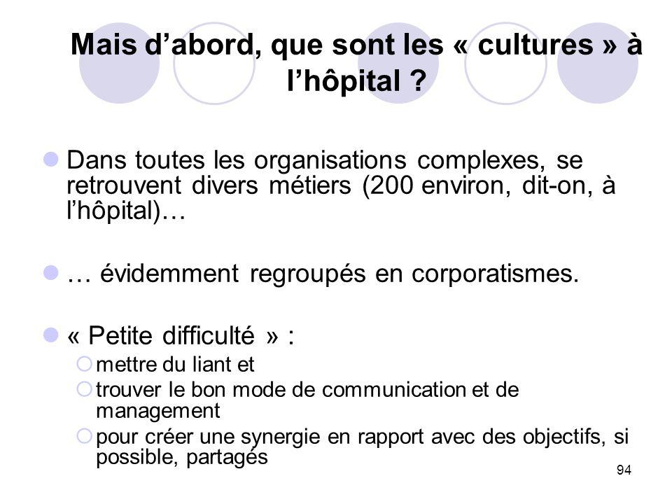 94 Mais dabord, que sont les « cultures » à lhôpital ? Dans toutes les organisations complexes, se retrouvent divers métiers (200 environ, dit-on, à l