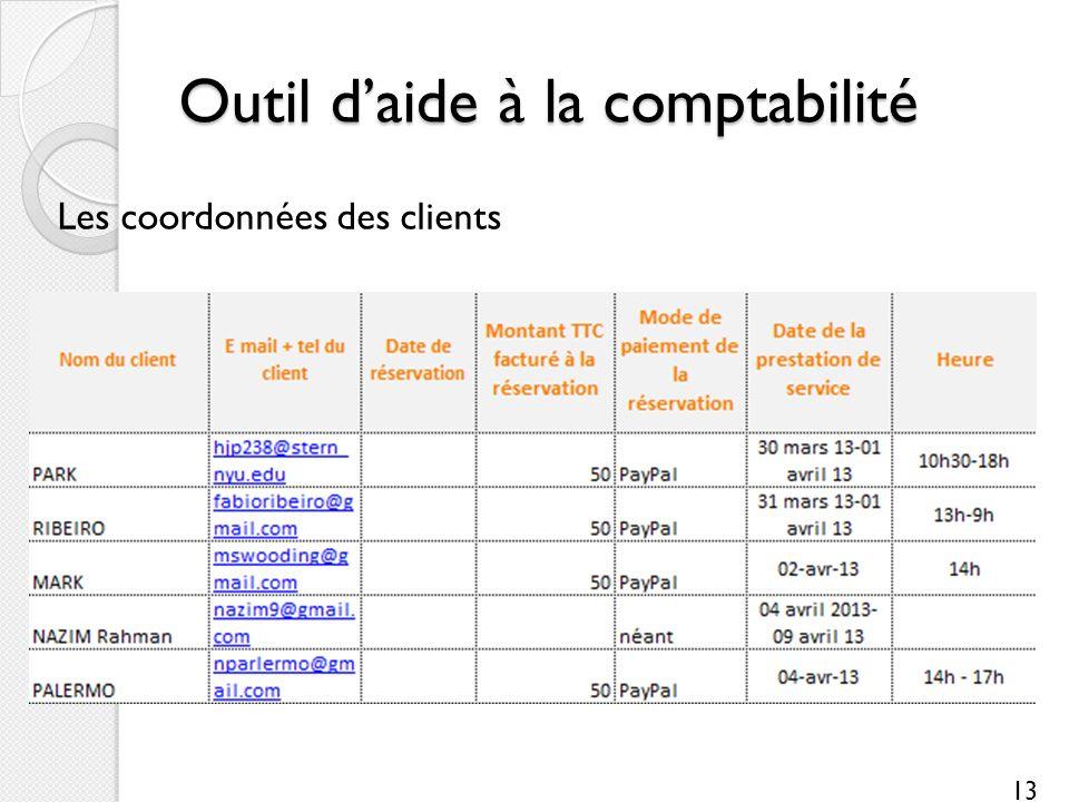 Outil daide à la comptabilité Les coordonnées des clients 13