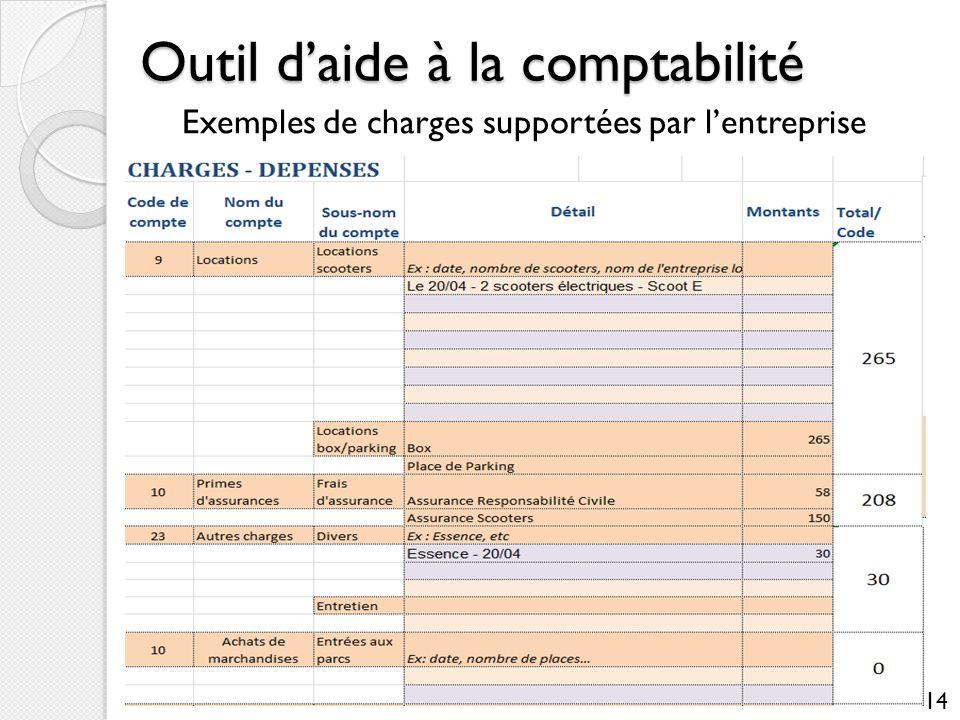 Outil daide à la comptabilité Exemples de charges supportées par lentreprise 14