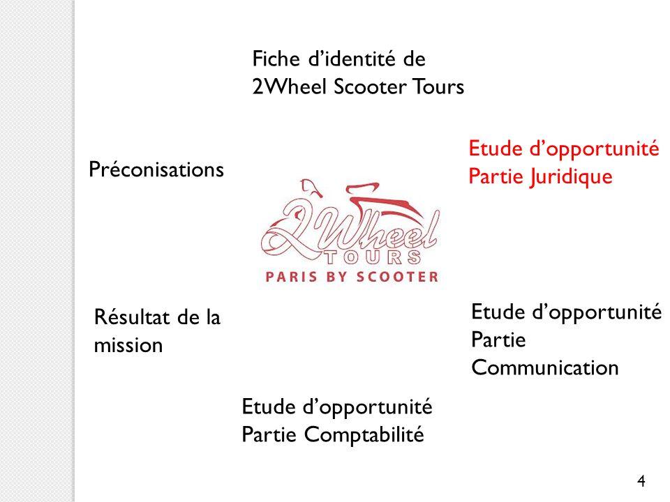 Létudiant: un candidat idéal Majorité Expérience Connaissances sur Paris Flexibilité Permis B Relation client Le Guide 5