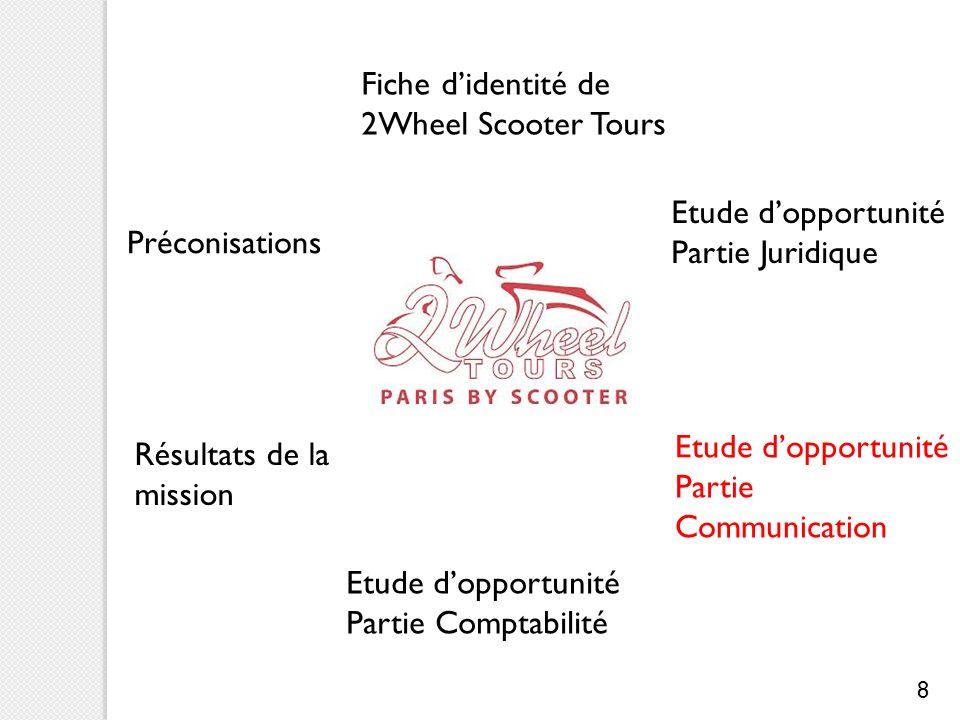 Des visites accessibles aux groupes… Les comités dentreprise Pourquoi.