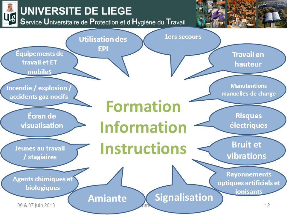 06 & 07 juin 201335 èmes rencontres GPSUP12 Formation Information Instructions Amiante Agents chimiques et biologiques Équipements de travail et ET mo