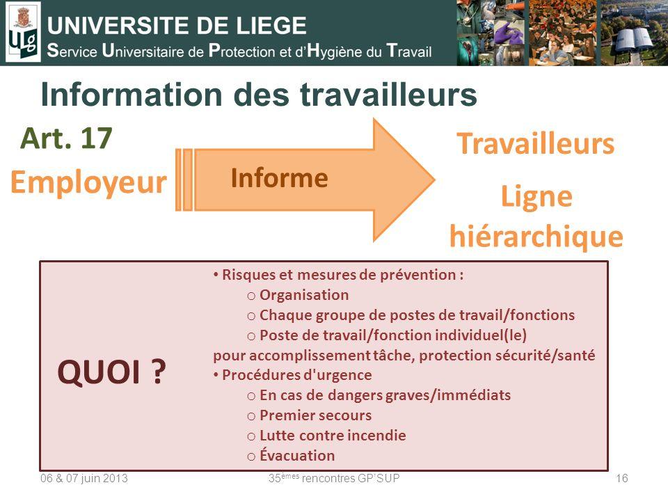 06 & 07 juin 201335 èmes rencontres GPSUP16 Information des travailleurs Art. 17 Employeur Informe Travailleurs Ligne hiérarchique Risques et mesures
