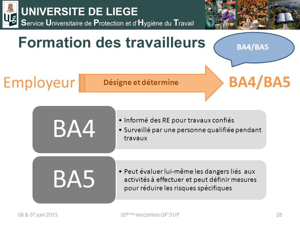 Formation des travailleurs 06 & 07 juin 201335 èmes rencontres GPSUP28 BA4/BA5 Employeur Désigne et détermine Informé des RE pour travaux confiés Surv