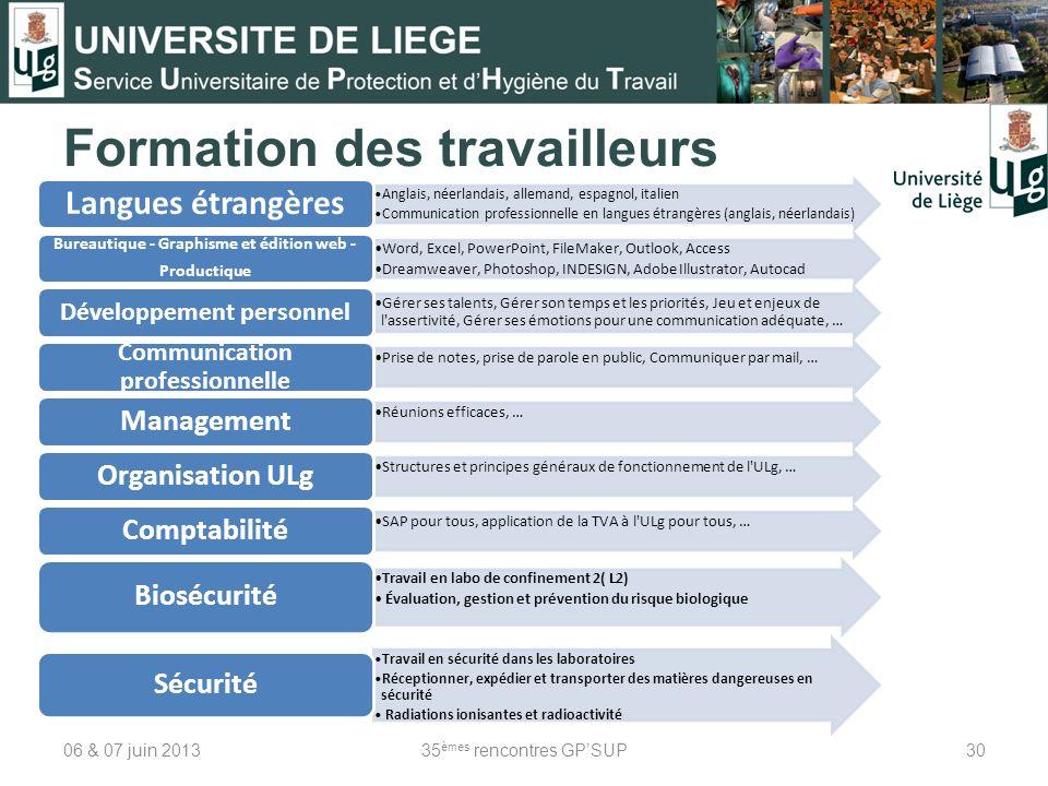 Formation des travailleurs 06 & 07 juin 201335 èmes rencontres GPSUP30 Anglais, néerlandais, allemand, espagnol, italien Communication professionnelle