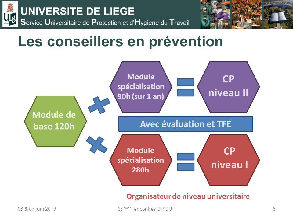 Les conseillers en prévention 06 & 07 juin 201335 èmes rencontres GPSUP5 Module de base 120h Module spécialisation 90h (sur 1 an) CP niveau II Module